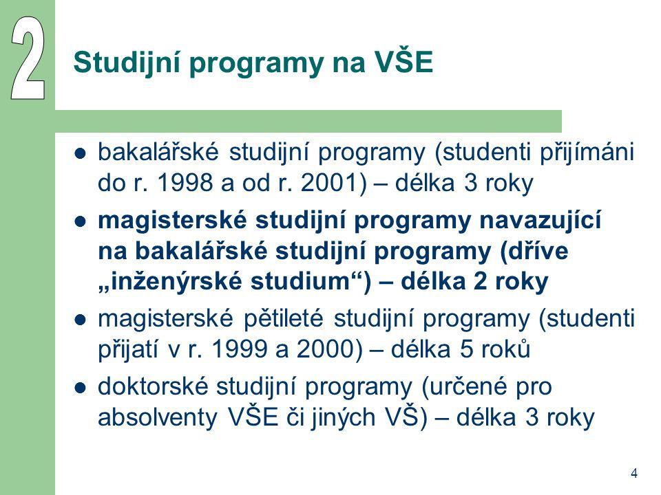 Studijní programy na VŠE