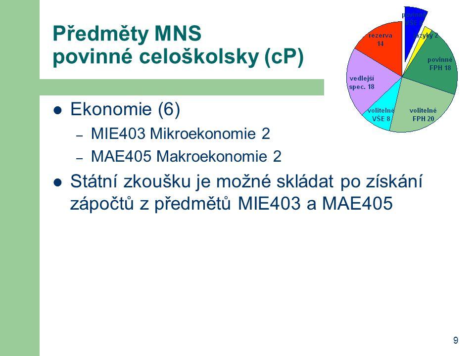 Předměty MNS povinné celoškolsky (cP)