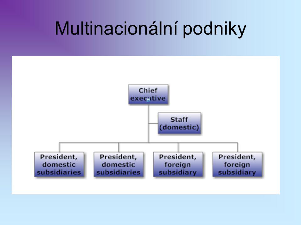 Multinacionální podniky