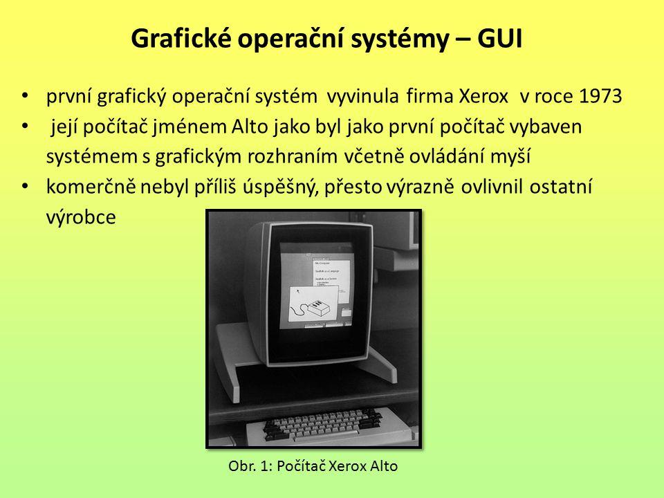 Grafické operační systémy – GUI