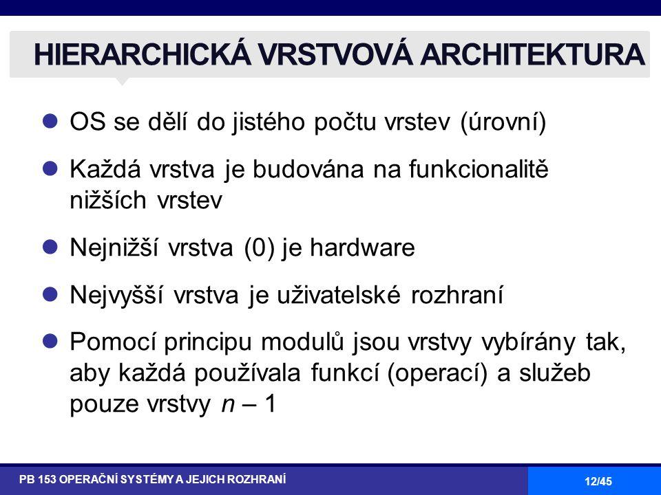 HIERARCHICKÁ VRSTVOVÁ ARCHITEKTURA