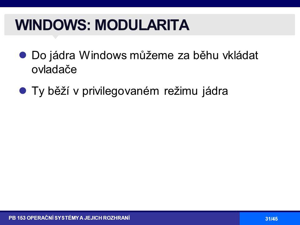 WINDOWS: MODULARITA Do jádra Windows můžeme za běhu vkládat ovladače