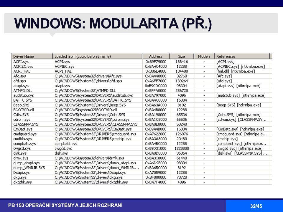 WINDOWS: MODULARITA (PŘ.)