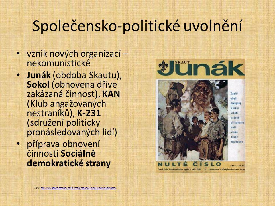 Společensko-politické uvolnění