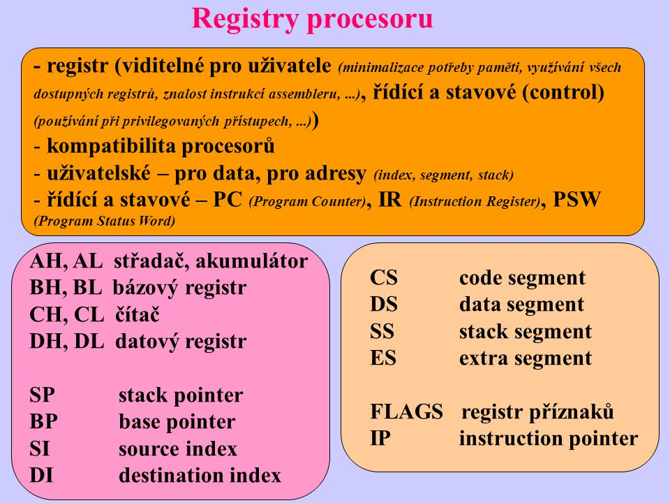 Registry procesoru