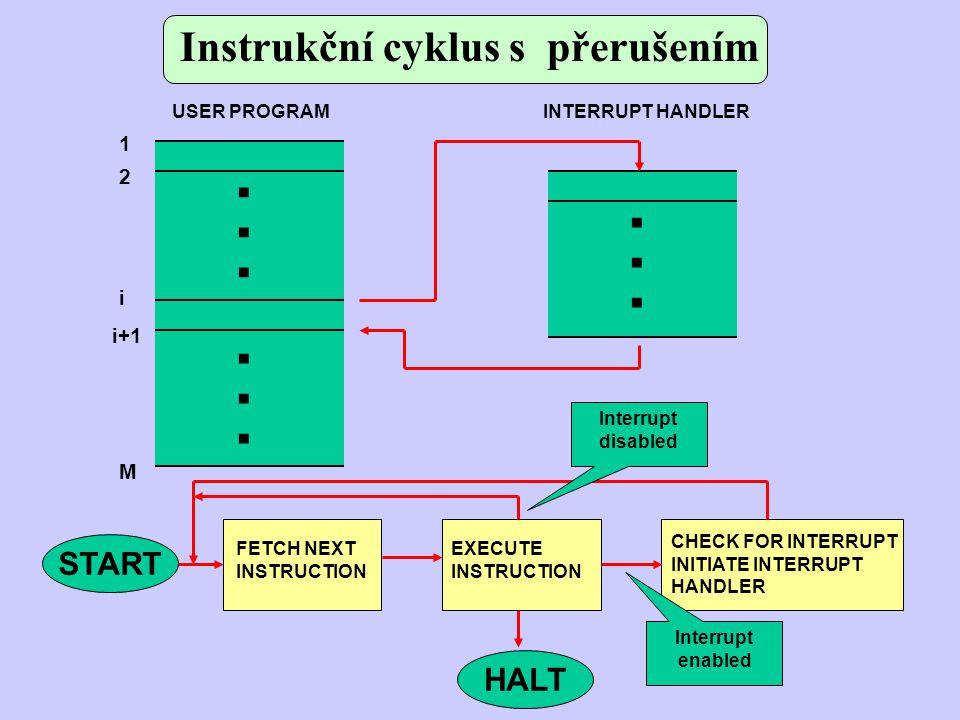 . . . . . . . . . Instrukční cyklus s přerušením START HALT 1 2 i i+1