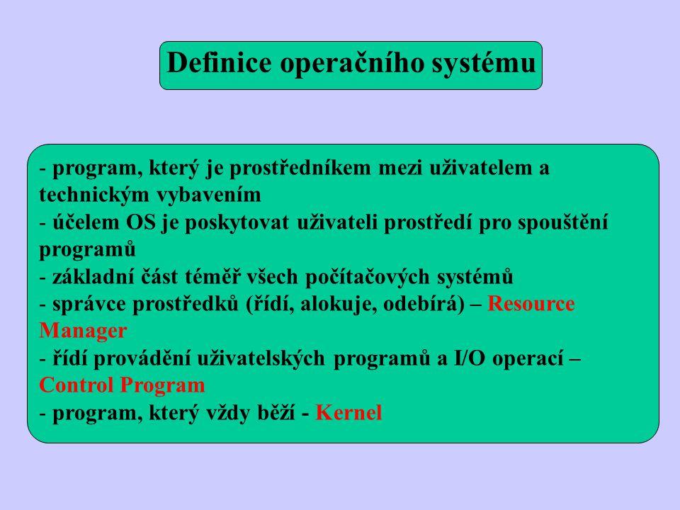Definice operačního systému