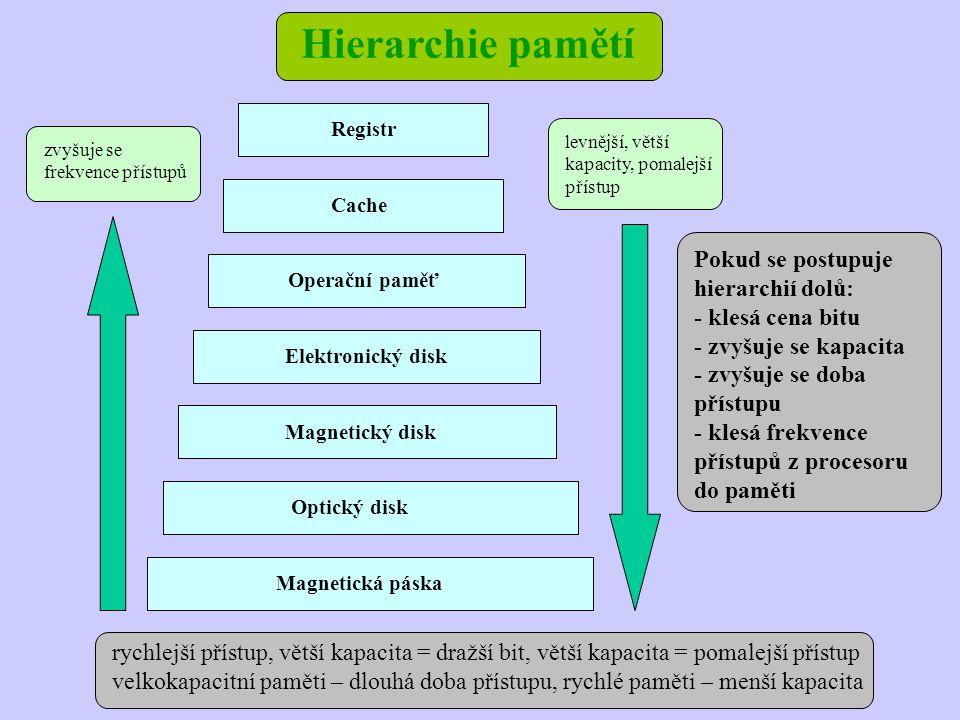Hierarchie pamětí Pokud se postupuje hierarchií dolů: