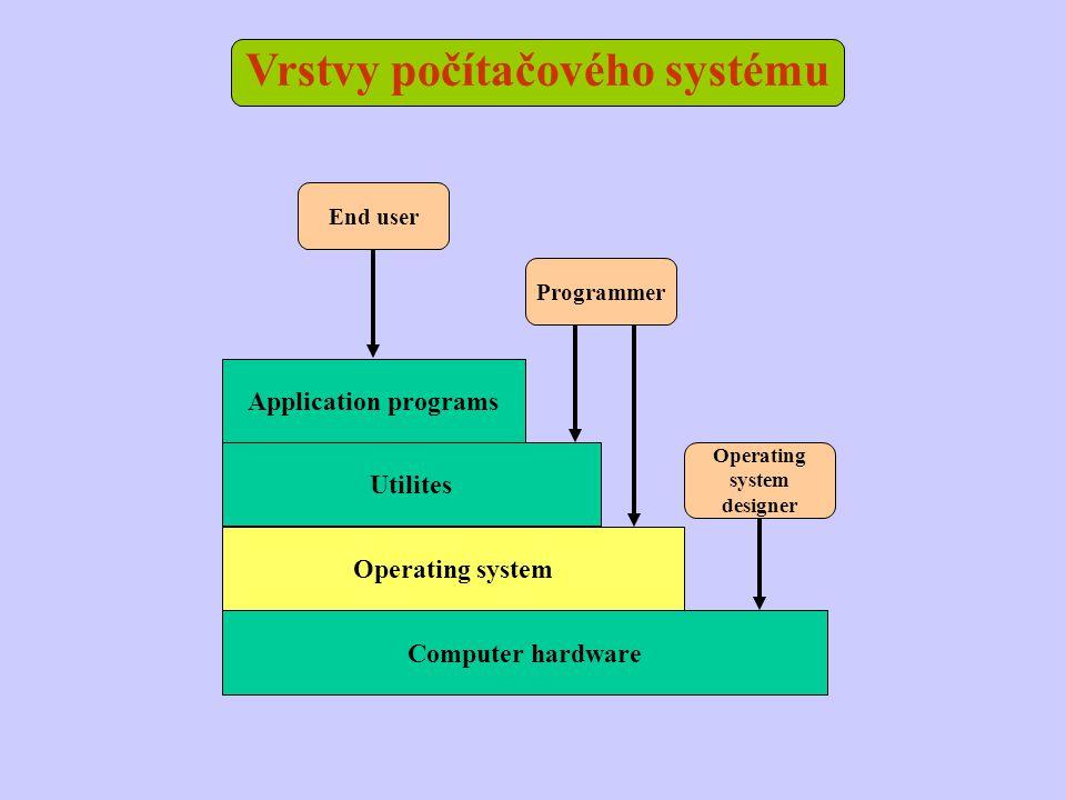 Vrstvy počítačového systému
