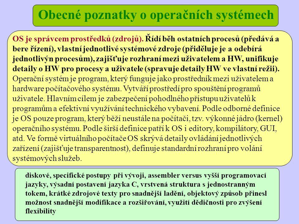 Obecné poznatky o operačních systémech