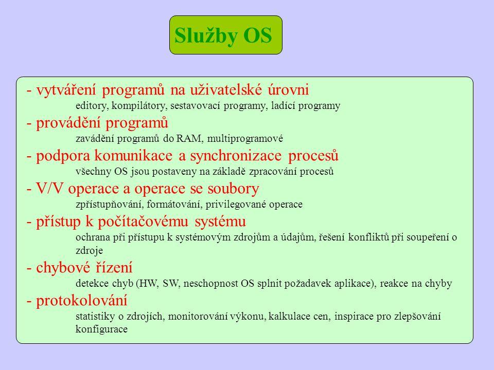 Služby OS - vytváření programů na uživatelské úrovni