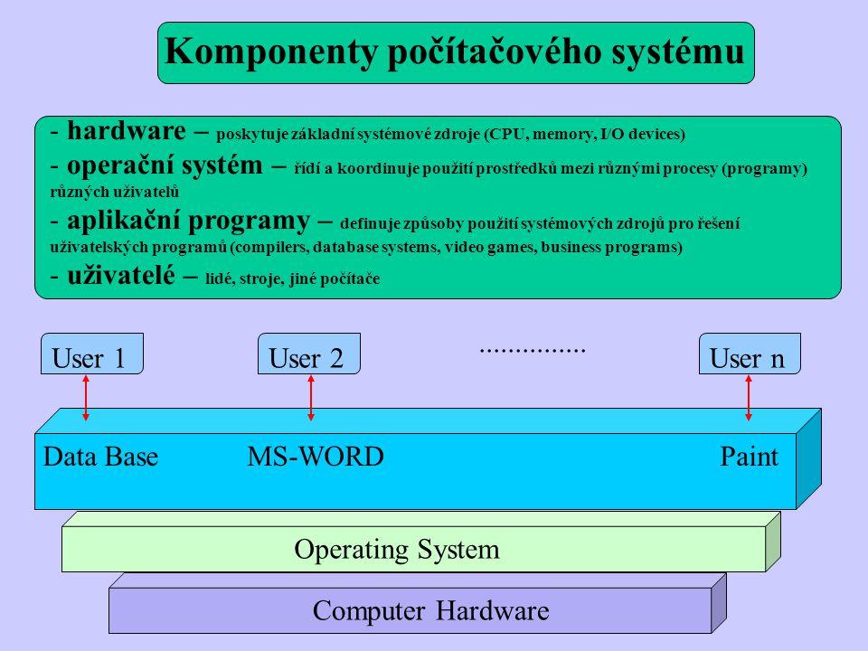 Komponenty počítačového systému
