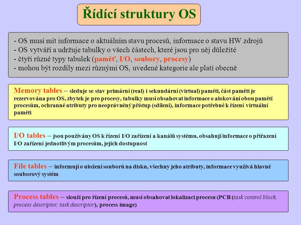 Řídící struktury OS OS musí mít informace o aktuálním stavu procesů, informace o stavu HW zdrojů.