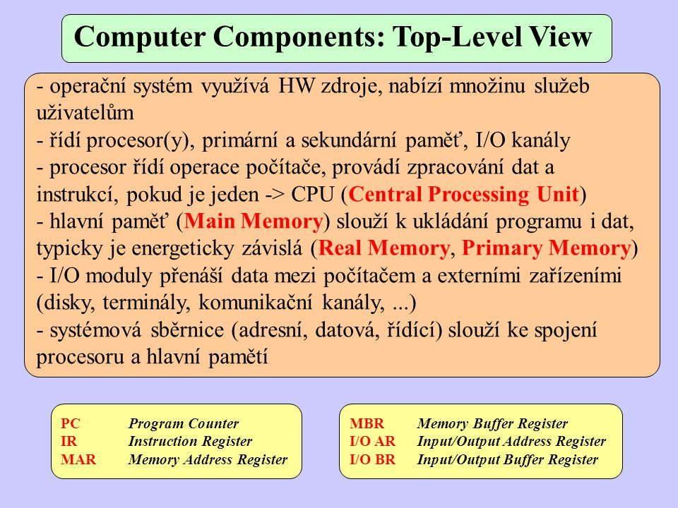 Computer Components: Top-Level View
