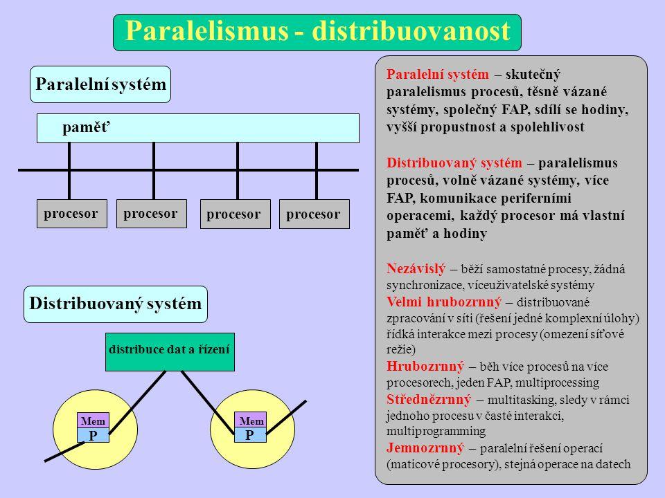 Paralelismus - distribuovanost