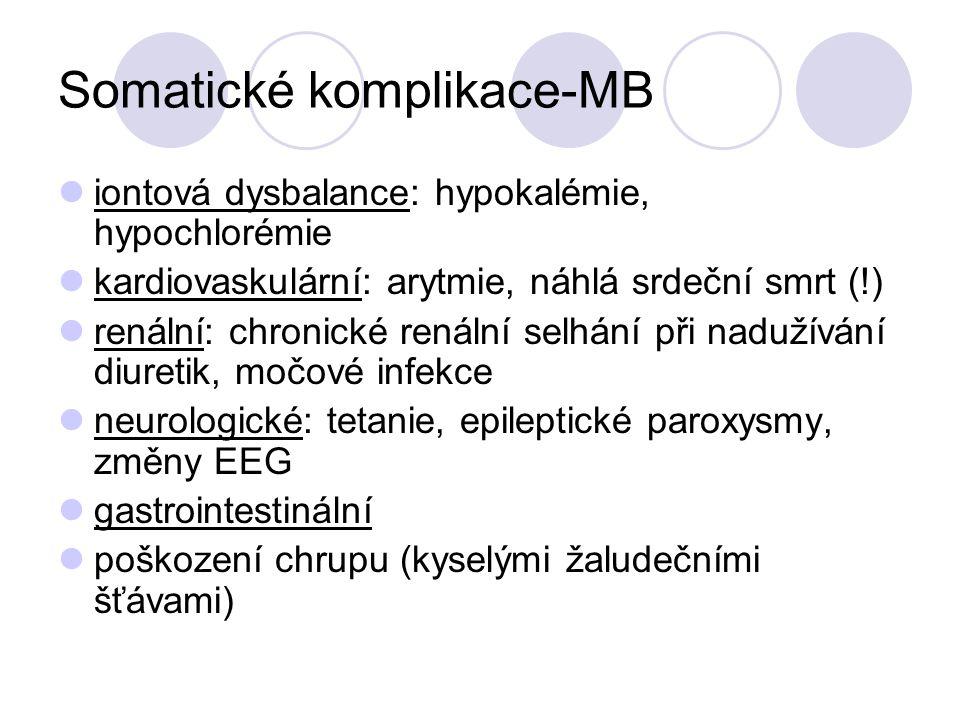 Somatické komplikace-MB