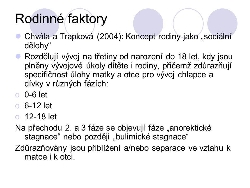 """Rodinné faktory Chvála a Trapková (2004): Koncept rodiny jako """"sociální dělohy"""