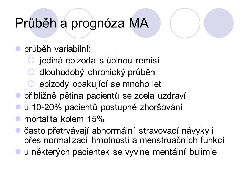 Průběh a prognóza MA průběh variabilní: jediná epizoda s úplnou remisí
