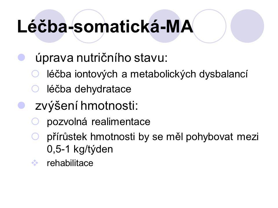 Léčba-somatická-MA úprava nutričního stavu: zvýšení hmotnosti: