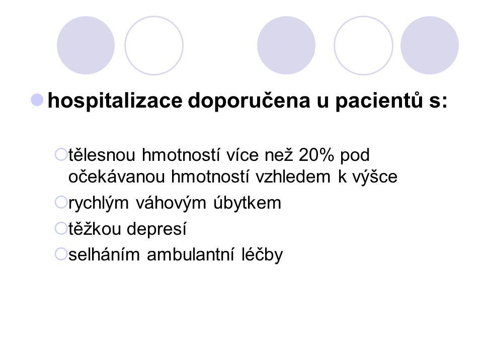 hospitalizace doporučena u pacientů s: