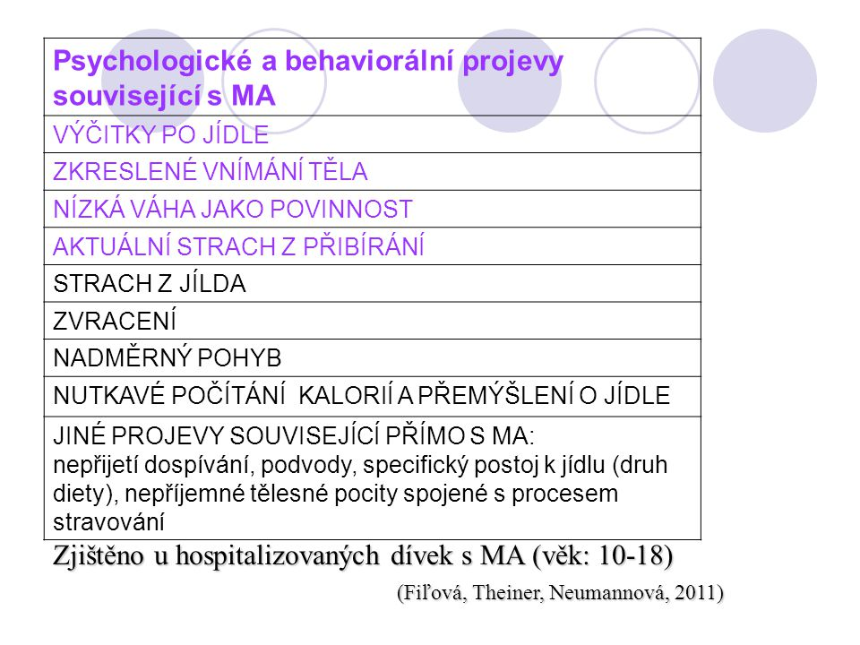 Psychologické a behaviorální projevy související s MA