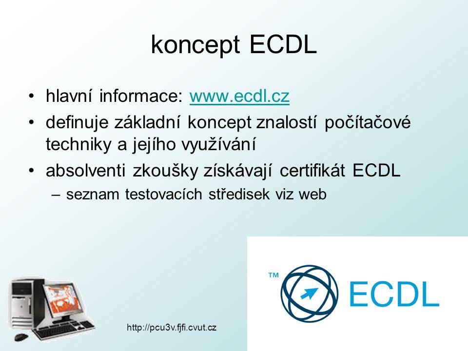 koncept ECDL hlavní informace: www.ecdl.cz