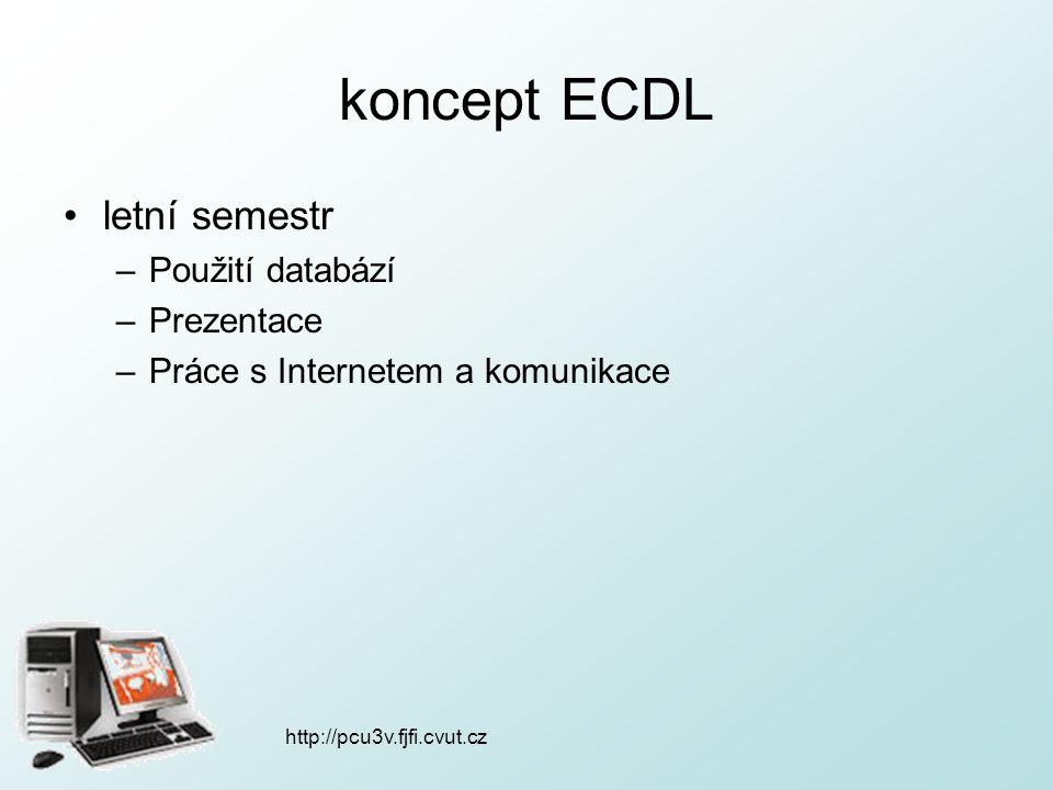 koncept ECDL letní semestr Použití databází Prezentace