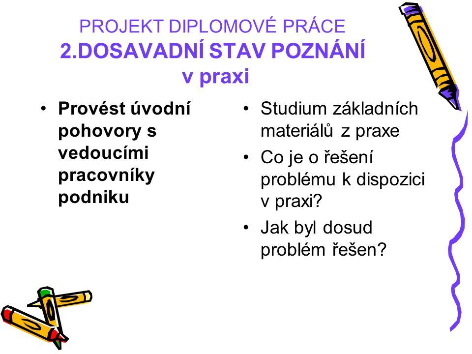 PROJEKT DIPLOMOVÉ PRÁCE 2.DOSAVADNÍ STAV POZNÁNÍ v praxi