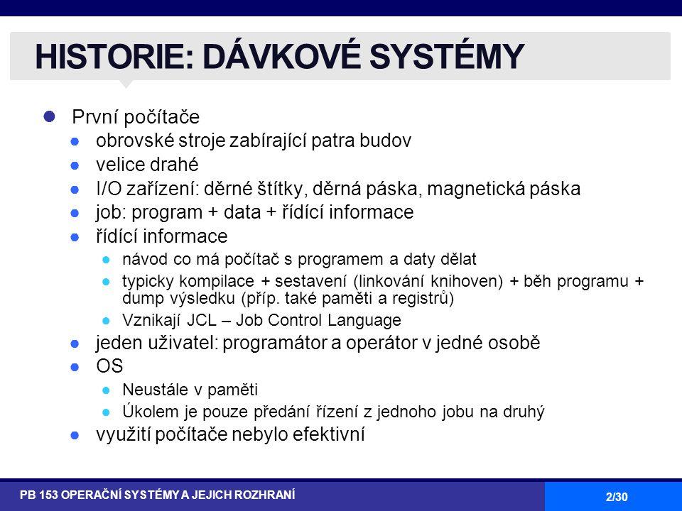 HISTORIE: DÁVKOVÉ SYSTÉMY