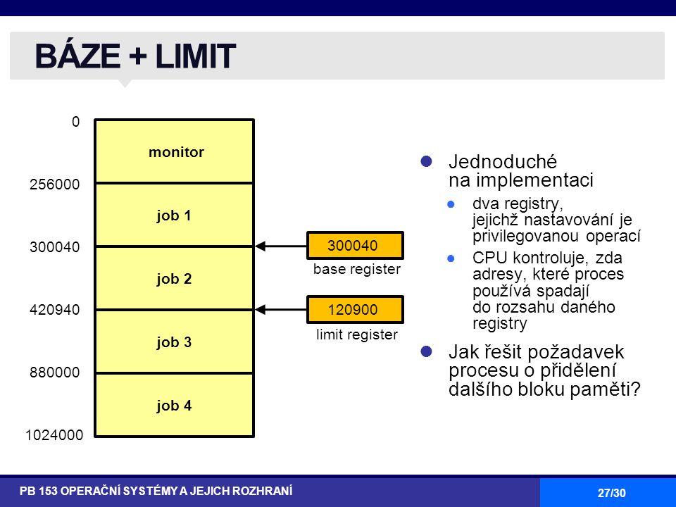 BÁZE + LIMIT Jednoduché na implementaci