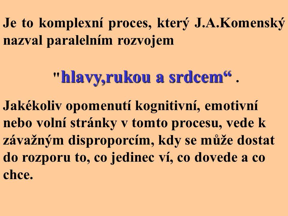 Je to komplexní proces, který J.A.Komenský nazval paralelním rozvojem