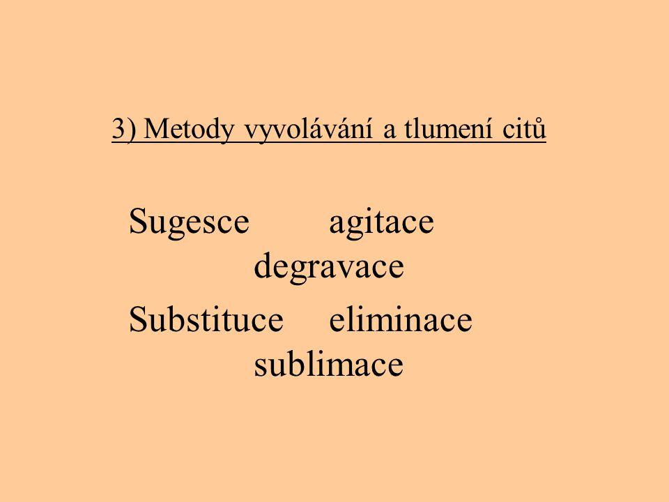 Sugesce agitace degravace Substituce eliminace sublimace