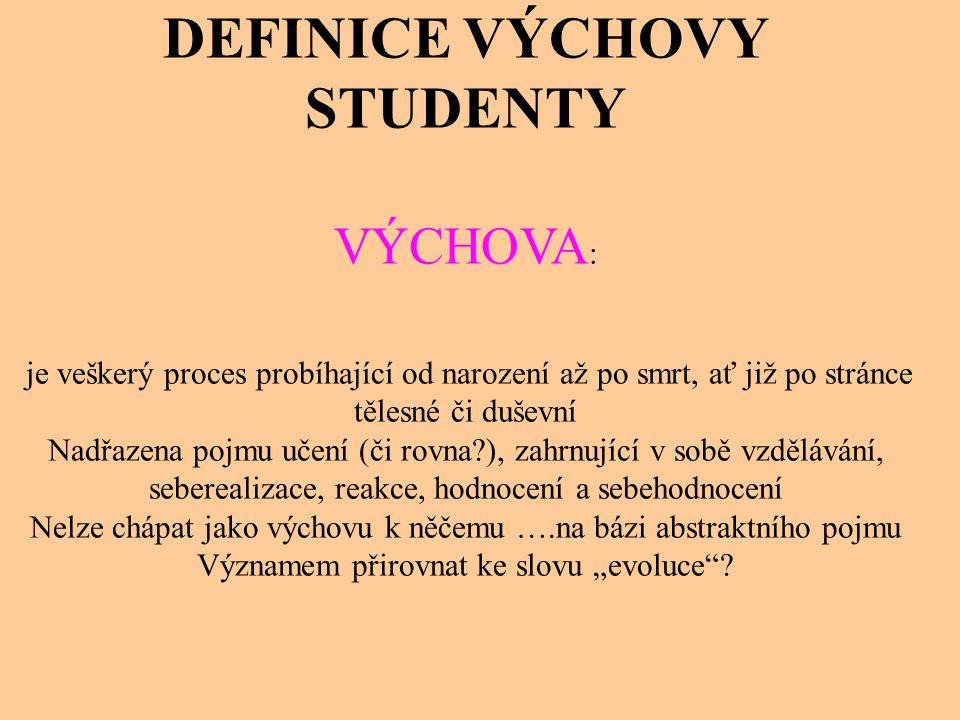 DEFINICE VÝCHOVY STUDENTY
