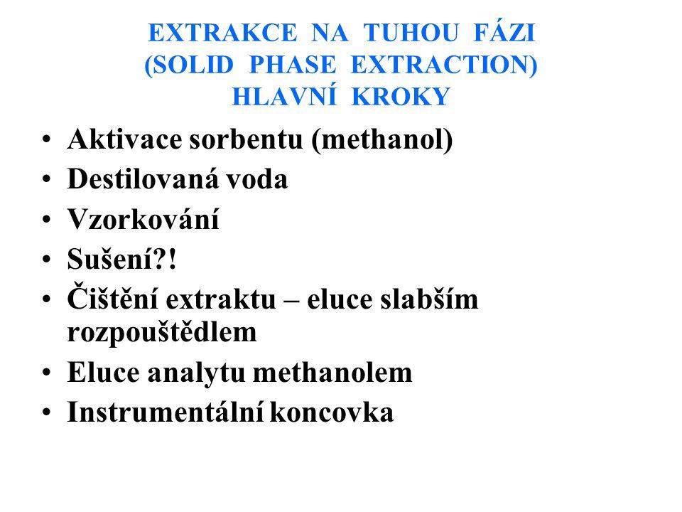EXTRAKCE NA TUHOU FÁZI (SOLID PHASE EXTRACTION) HLAVNÍ KROKY