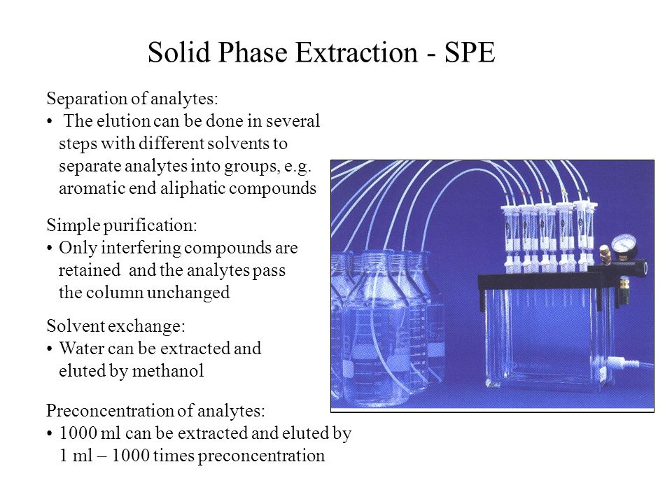 Solid Phase Extraction - SPE