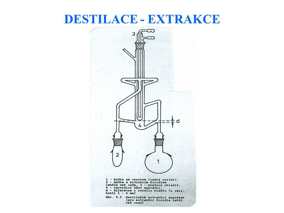 DESTILACE - EXTRAKCE