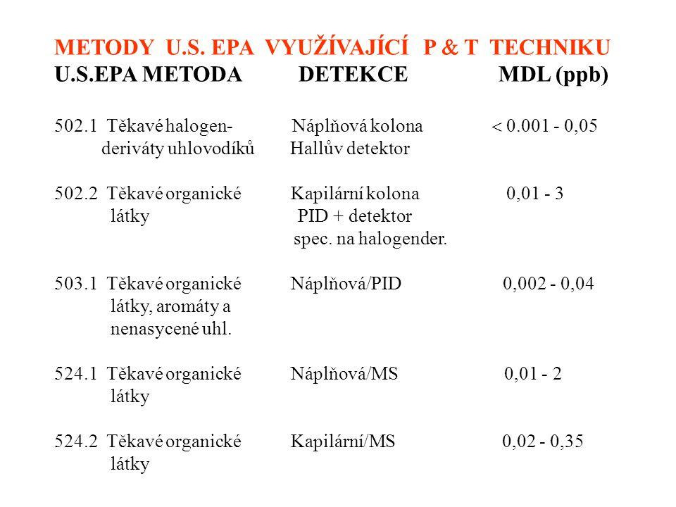 METODY U.S. EPA VYUŽÍVAJÍCÍ P  T TECHNIKU