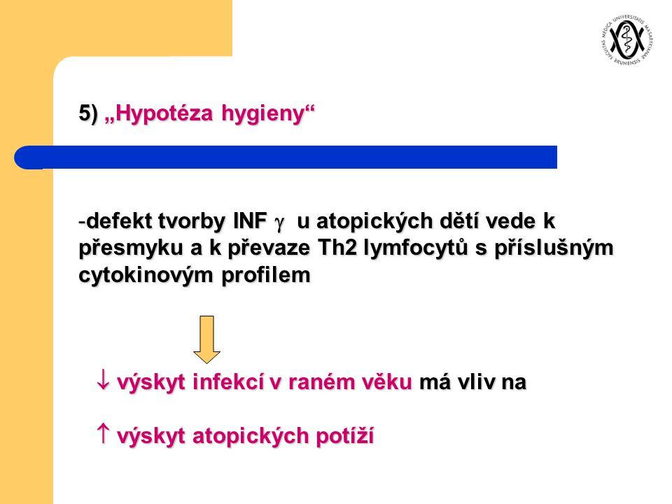 """5) """"Hypotéza hygieny defekt tvorby INF  u atopických dětí vede k přesmyku a k převaze Th2 lymfocytů s příslušným cytokinovým profilem."""