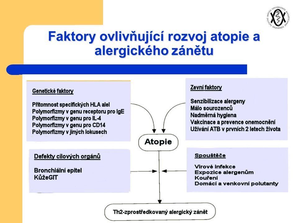 Faktory ovlivňující rozvoj atopie a alergického zánětu