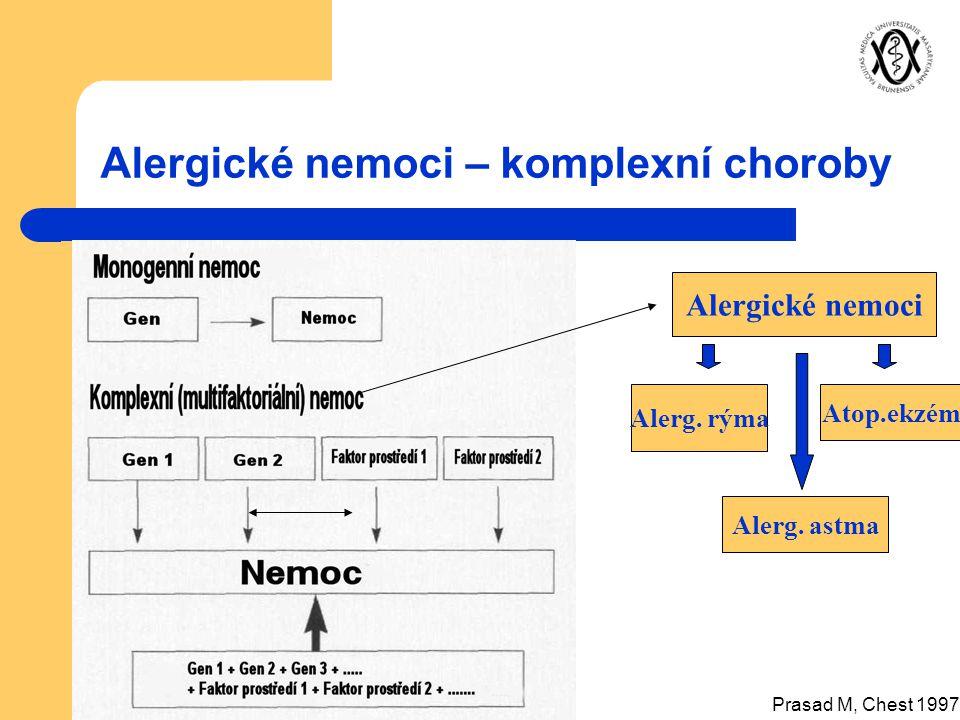 Alergické nemoci – komplexní choroby