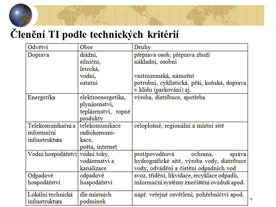 Členění TI podle technických kritérií