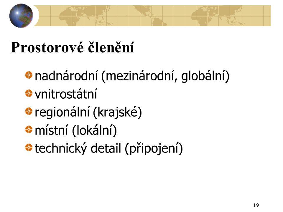 Prostorové členění nadnárodní (mezinárodní, globální) vnitrostátní