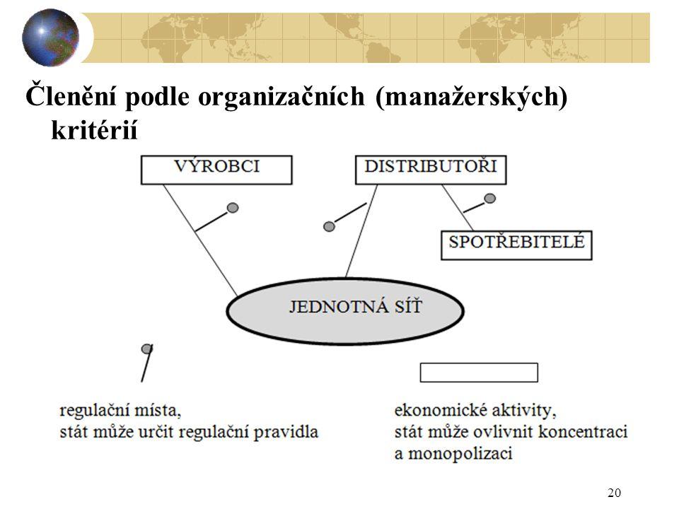 Členění podle organizačních (manažerských) kritérií