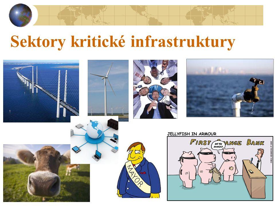 Sektory kritické infrastruktury