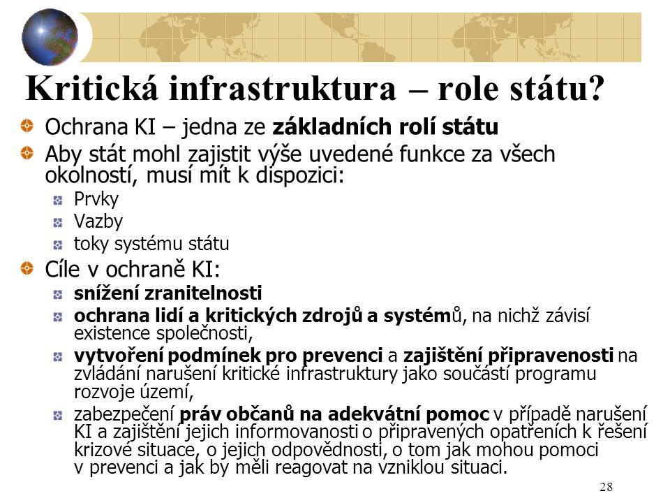 Kritická infrastruktura – role státu