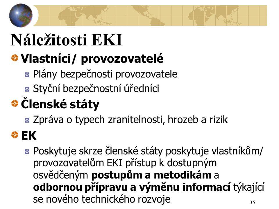 Náležitosti EKI Vlastníci/ provozovatelé Členské státy EK