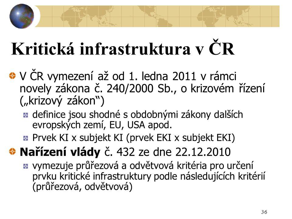 Kritická infrastruktura v ČR