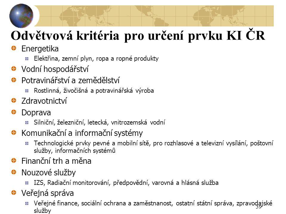 Odvětvová kritéria pro určení prvku KI ČR