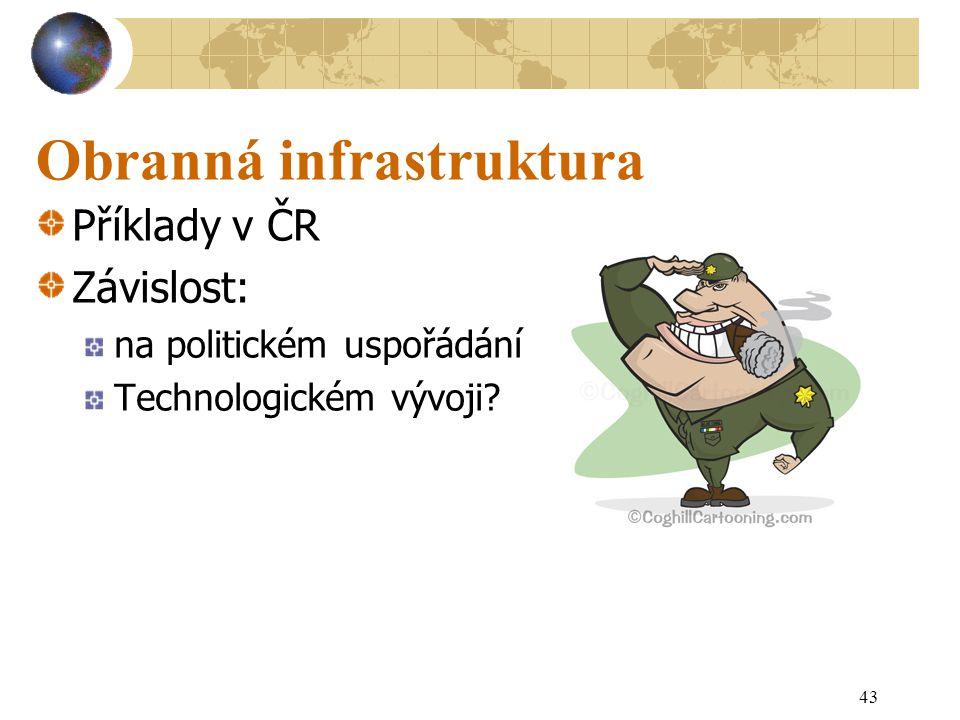 Obranná infrastruktura