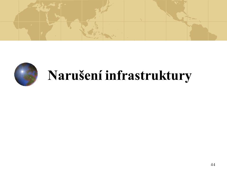 Narušení infrastruktury